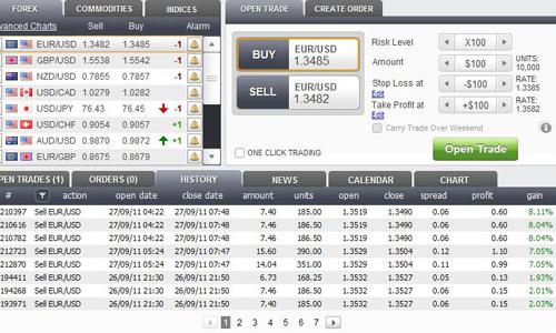 Copy Trader History 26 september