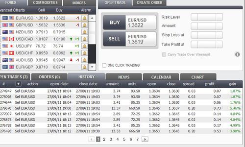 copy trader history 27 sep 11